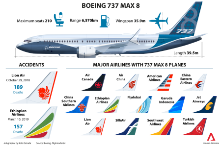 boeing-737-max-8-plane-which-airlines-have-it-in-their-fleet