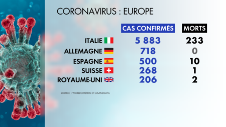 0703_coronavirus_europe_1_5e63f252a1a11